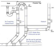 Bathroom Sink Plumbing Diagram Diy Pinterest Diagram
