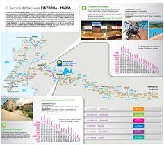 Mapa del Camino de Santiago a Finisterre-Muxía. Mapa do Camiño de Santiago a Fisterra-Muxía. A map of the Saint James Way to Fisterra-Muxía. La carte du Chemin de Saint Jacques de Compostelle à Finisterre-Muxía.