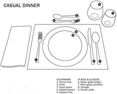 Casual dinner table setting - Dessert spoon or fork can be placed above dinner plate. Bread Plate can be placed above forks on left. Napkins can go on plate or left of forks. If paper napkins are used, fold and put left of forks. Table Setting Etiquette, Dining Etiquette, Dinner Fork, Dinner Table, Lunch Table Settings, Setting Table, Cena Formal, Dinner Places, Etiquette And Manners