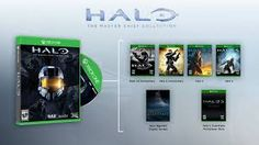 Halo Master Chief Collection - XBOX One