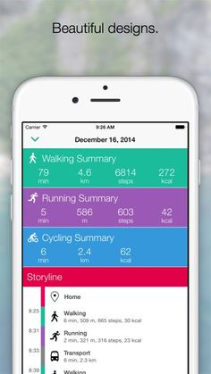 ActivityDiary - Moves Connected Apps