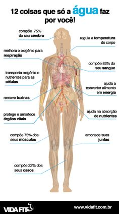 10 coisas que só a água faz. Health And Beauty, Health And Wellness, Health Fitness, Vand, Better Life, Healthy Tips, Personal Trainer, Health Benefits, Pilates