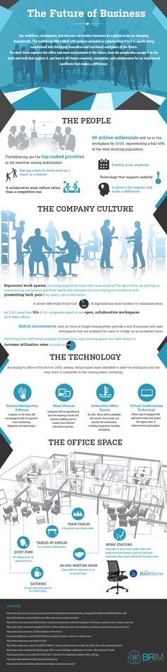 The Future of Business | #Infographic repinned by @Piktochart | Create yours at www.piktochart.com