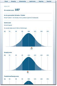 Udsnit af Illustreret Videnskabs gratis IQ-test-rapport - viser bl.a. om din IQ ligger over eller under normal IQ