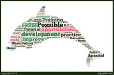 identify possible development opportunities relevant to improving own practice For many years, reflection has been considered good practice in medical  education  this paper aims to identify reflective models useful for ph and to  review  may work across all or some of its main domains—health improvement,   could be considered relevant for continuous professional development.