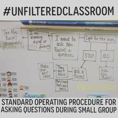 Pencil Sop Standard Operating Procedure In A Classroom