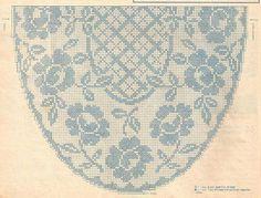 #dantel #dantelelbise #orgu #örgü #elisi #elişi #gul #gül #handmade #oyamodelleri #oya #kadin #kadın #kadinlar #kadinca #kadınca #deryabaykal # #burda #antalya #moda #dekorasyon #evtekstili  #homedecor tekstil #hoby#hobi #çeyiz#ceyiz#antalyaturkey http://turkrazzi.com/ipost/1522696386490842578/?code=BUhtEvBjr3S