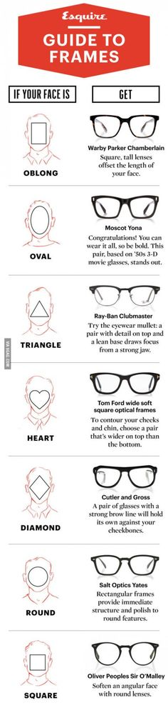 Which glasses are right for your face shape ?