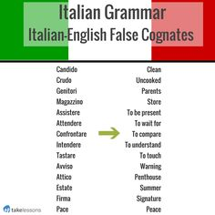 Italian grammar is a tricky thing for beginner students to perfect. A good place to start is learning this list of Italian cognates and false cognates. Italian Verbs, Italian Grammar, Italian Vocabulary, Italian Humor, Italian Phrases, Italian Language, Vocabulary Words, German Language, Japanese Language