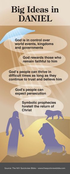 Overview of Daniel Infographic - Illustration--what a beautiful story of extraordinary faith, we can all stand to be a little more like Daniel! :-)