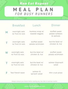 Meal Prep for Busy Runners - Run Eat Repeat A week of meal planning for runners. Breakfast lunch and dinner ideas for runners. You don't need to be training for a half marathon, marathon, or to need this plan. All bodies require healthy Smart Nutrition, Proper Nutrition, Nutrition Plans, Fitness Nutrition, Complete Nutrition, Nutrition Classes, Holistic Nutrition, Nutrition Guide, Nutrition Websites