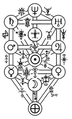 """The Tree of Knowledge. The sigils upon the paths are the sigils of the Tunnels of Set in the system of Dragon Rouge, as presented by Thomas Karlsson in """"Qabalah, Qliphoth and Goetic Magic"""". Alchemy Symbols, Ancient Symbols, Qigong Meditation, Esoteric Art, Esoteric Tattoo, Spirit Science, Occult Art, Book Of Shadows, Tree Of Life"""