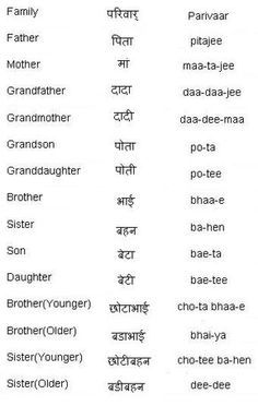 I grew up speaking Hindi and love the language. (Hindi Words for Family Members - Learn Hindi) English Learning Spoken, Learn English Grammar, English Vocabulary Words, Learn English Words, Hindi Language Learning, Learn A New Language, Language Lessons, Daily Use Words, Hindi Tattoo