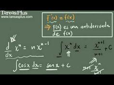 Introducción al concepto de antiderivada 1 (integral indefinida)