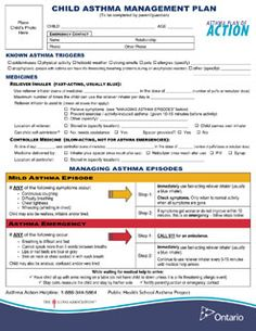 Templates on pinterest for Asthma management plan template