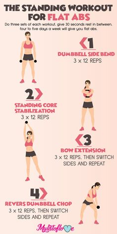Standing Workouts For Flat Abs In 21 Days....