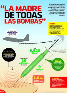 EUA lanzó recientemente un ataque militar con la mayor de sus bombas no nucleares y jamás usada en combate. #Infographic