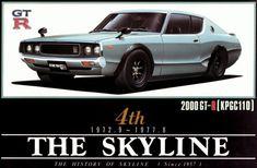 スカイライン SKYLINE 2000GTR (KPGC110)。プラモデルのボックスアート