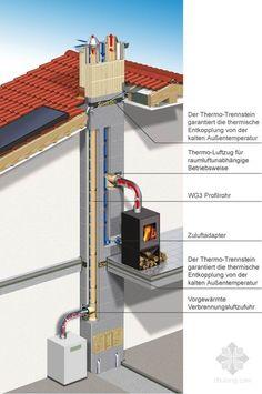 怎样盖砖房子的(十一) _ 国外住宅建造过程图解