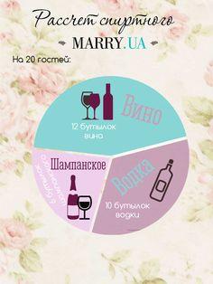 1 месяц до свадьбы: учитываем детали — Свадебный портал Marry