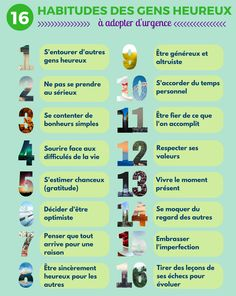 Monsieur Mindfulness added a new photo. Vie Positive, Positive Mind, Positive Attitude, Positive Affirmations, Bonheur Simple, Miracle Morning, Burn Out, Anti Stress, Best Yoga