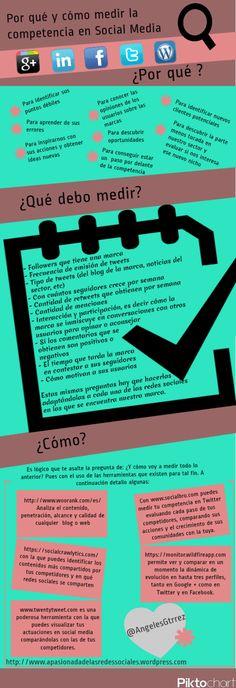 Por qué y cómo medir a tu competencia en Redes Sociales #infografia en español