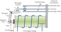 Electrical and Electronics Engineering: Electrical Relay