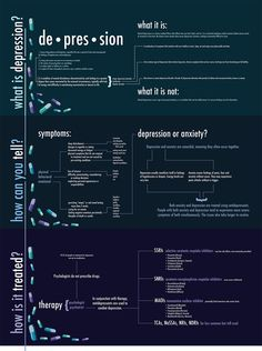 DEPRESSION INFOGRAPHIC | New Visions Healthcare Blog - www.healthcoverageally.com