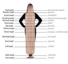 Box Braid Wig, Braids Wig, Twist Braids, Box Braids, Micro Braids, Hair Growth Charts, Curly Hair Styles, Natural Hair Styles, Hair Length Chart