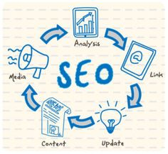 Know how our SEO Experts can help your business!