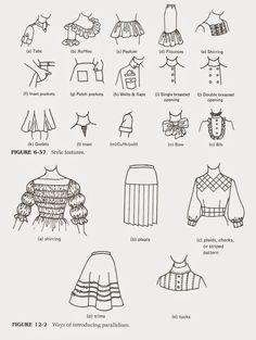 Tales & Escapades: Memorizing the Style Features Fashion Terminology, Fashion Terms, Fashion Sketchbook, Fashion Sketches, Fashion Illustrations, Retro Mode, Fashion Dictionary, Fashion Vocabulary, Fashion Details