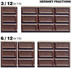 Hershey Fractions - an easy way to teach fractions with a yummy treat! #education #math #fractions