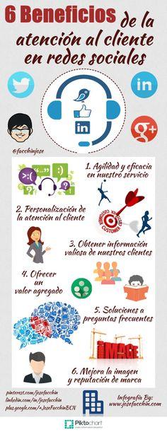 6 beneficios de la atención al cliente en Redes Sociales #infografia #infographic #socialmedia