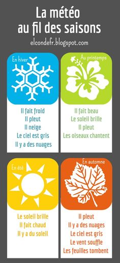 French Learning Games Cards Learn French Videos Tips France Referral: 2850644064 French Flashcards, French Worksheets, French Teaching Resources, Teaching French, French Phrases, French Words, Weather Vocabulary, French Practice, Learn To Speak French