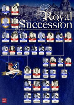 The Definitive Guide To The British Royal Succession. Baby George is third in line for the the throne behind his Father, William, Grandfather, Prince Charles and Great GrandMother Queen Elizabeth II by kathy George Vi, Baby George, Lady Diana, Royal Line Of Succession, Prinz Philip, Royal Family Trees, House Of Windsor, Windsor Fc, Isabel Ii