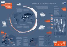 EU Global Strategy: turning a vision into action Great Power, European Countries, Battle, Challenges, War, Infographic