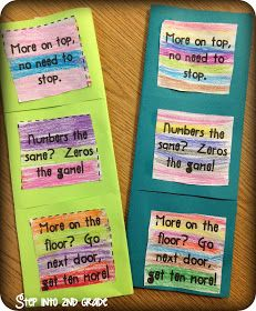 awesome subtraction ideas & unit :: Step into Grade with Mrs. Lemons: Lots going on here! Math Resources, Math Activities, Math Classroom, Classroom Ideas, Future Classroom, Math Subtraction, Multiplication, Second Grade Math, Grade 2
