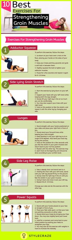 Your legs bear a lot of abuse during exercises and throughout the day. The legs include the thighs and the groin area. It is important to have strong and flexible groin muscles to prevent injuries during a workout, especially if you are an athlete. The inner thigh and groin are comprised of a group of muscles called adductors. These muscles are helpful in activities that involve side to side movements like playing volleyball, tennis etc.