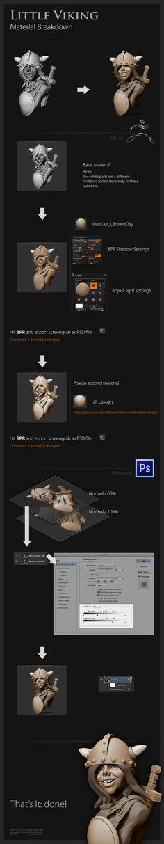 LittleViking ZBrush Material Breakdown by Nero-tbs.deviantart.com on @deviantART