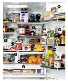 How to organize your fridge the RIGHT way so it stays fresh