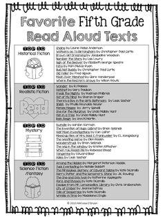 Read Aloud list categorized by genre.