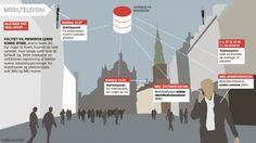 Grafik: Så detaljeret ønsker politiet at logge danskernes mobil- og internettrafik   Version2