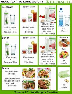 Herbalife meal plan:                                                                                                                                                                                 More