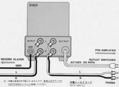 接続図 Record Player, Turntable