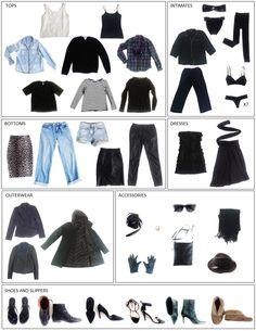 Zero Waste Home Capsule wardrobe 2016