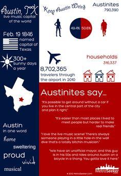 19 Best Texas Jobs Ideas Texas Jobs Texas States In America