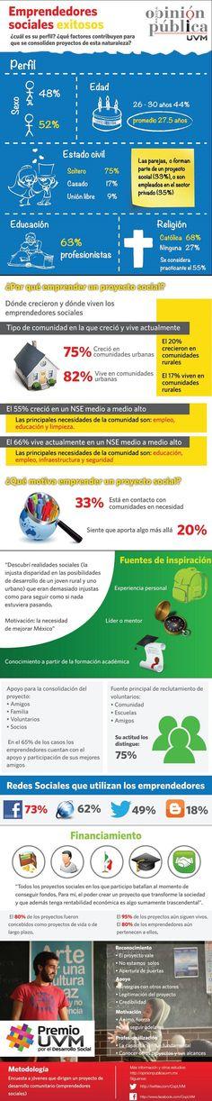 Cómo son los emprendedores sociales #infografia #infographic