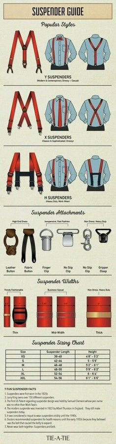Suspenders are the cool style statement that has thankfully made a comeback in the world of fashion. Here are the rules that you must know before you jump on the bandwagon!