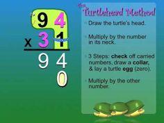 VISUAL MULTIPLICATION: Turtlehead Method for 2x2 digit large Multiplication