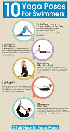 Practicing yoga can prove to be beneficial for professional swimmers and for those who take up the sport as a cardio workout. Here are 5 reasons why every swimmer should practice yoga: - Bikini Fitness Swimming Tips, Keep Swimming, Yoga Bewegungen, Yoga Meditation, Healing Meditation, Calories Burned Swimming, Workouts For Swimmers, Stretches For Swimmers, Bike Workouts